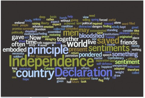 lincoln-wordle
